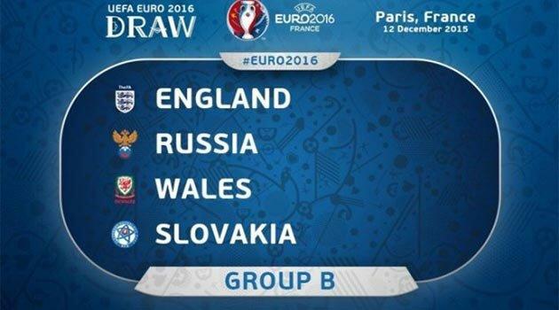 EURO 2016, Grupa B