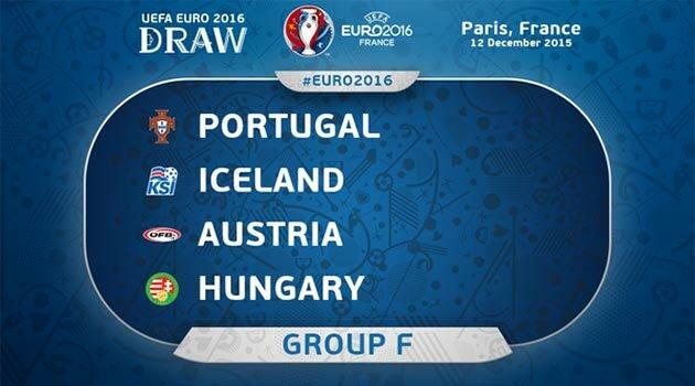 EURO 2016, Grupa F